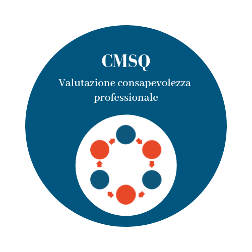questionario consapevolezza professionale career management skills